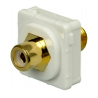 Australian Flush Plate Mounted RCA Female to F-Type Female Connector – White